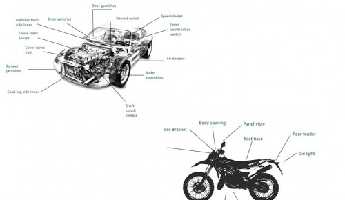 1) All type of precise engendering components