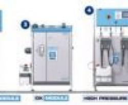Stationary Compressors
